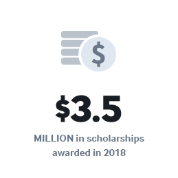3.5 million in scholarships were awarded in 2018